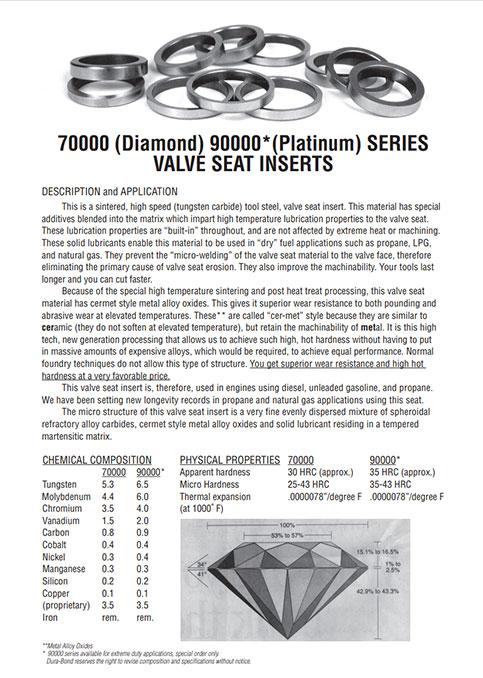 70000 Seat Info