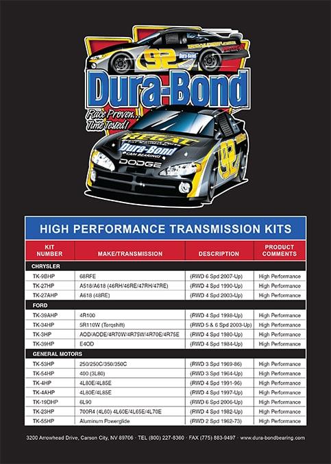 High Performance Transmission Kits